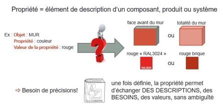 prEN ISO 23387